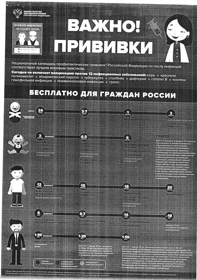 вакцина паротитная инструкция